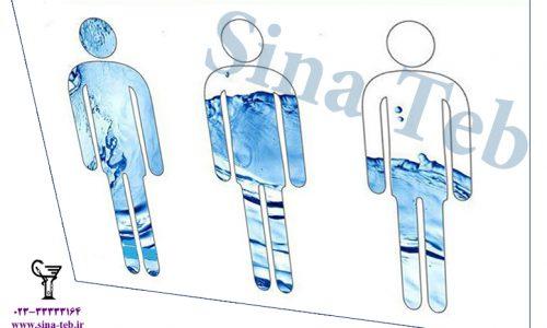 نشانه های کم شدن آب بدن
