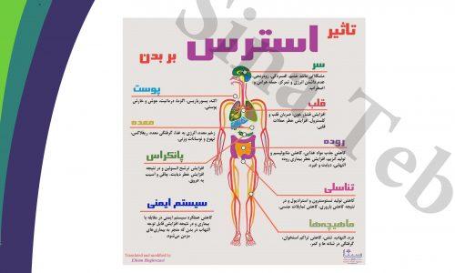 عوامل استرس زا-بخش اول